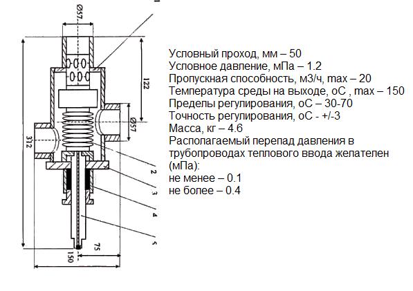 Регулятор температуры односильфонный блочный РТЕ-11М